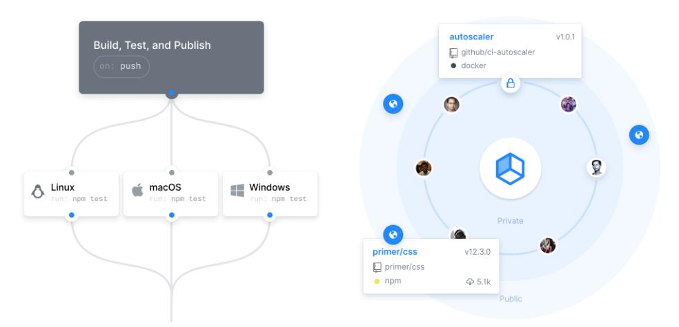 Screenshot of GitHub Project