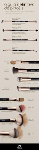 Guia de Pincéis Pinterest pin defining different types of makeup brushes